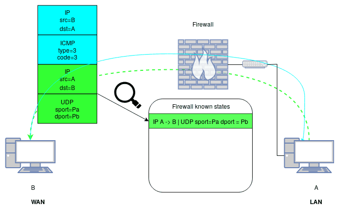 oob_packet_inspection
