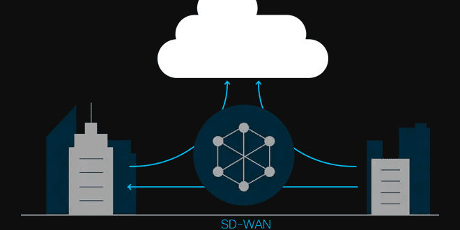 cisco-sdwan
